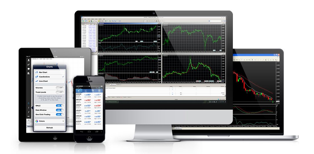 Best forex trading website india