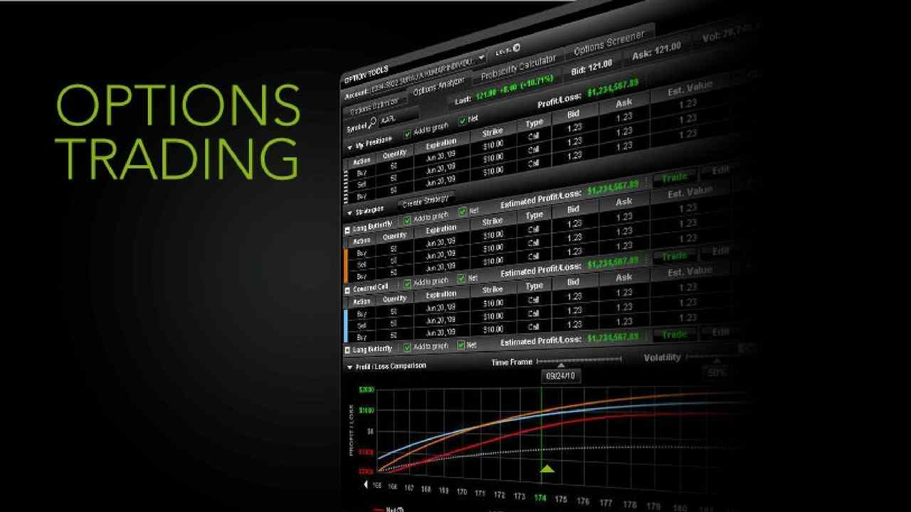 Stock options paper trading