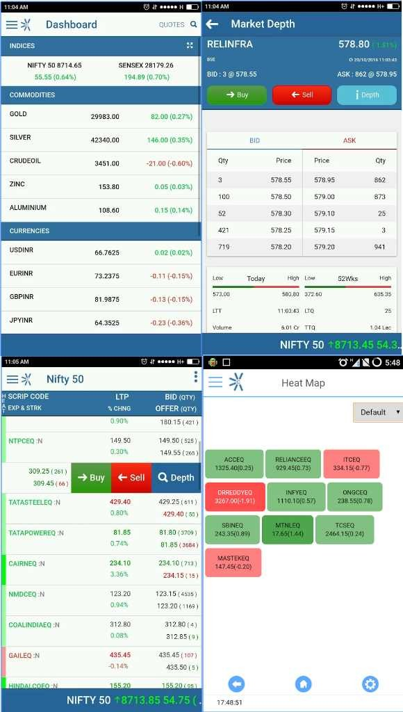 Choice Broking Mobile App