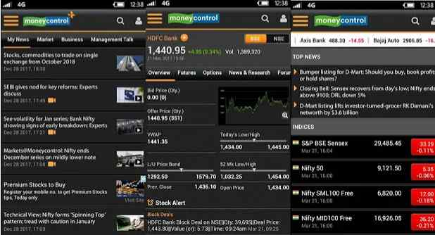 Commodity Trading Apps for Android
