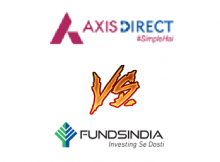FundsIndia Vs Axis Direct