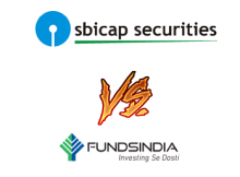 FundsIndia Vs SBI Securities