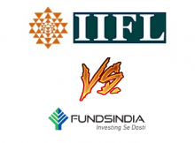 FundsIndia Vs India Infoline (IIFL)
