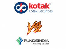 FundsIndia Vs Kotak Securities